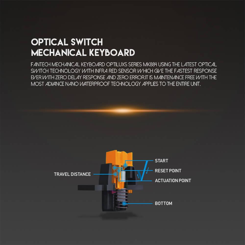 Tecnología de switch óptico