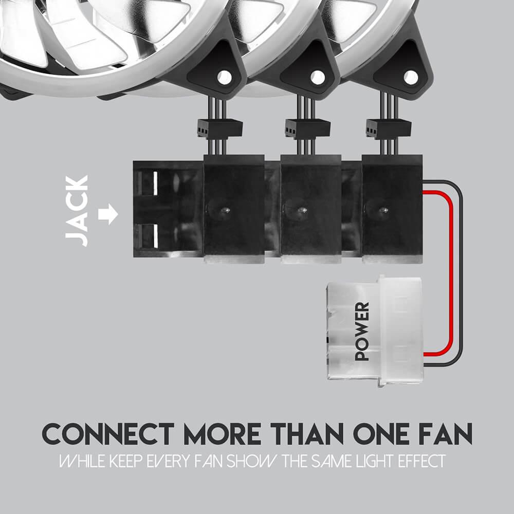 Fan con conexión directa entre fan