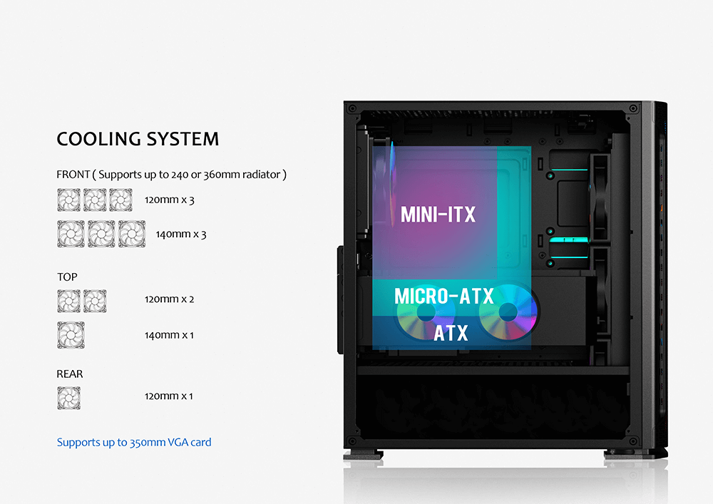 Raidmax F01 RGB compatibilidad de placas madre